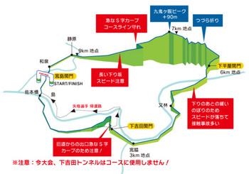 美山サイクルロードレースコース2.jpg