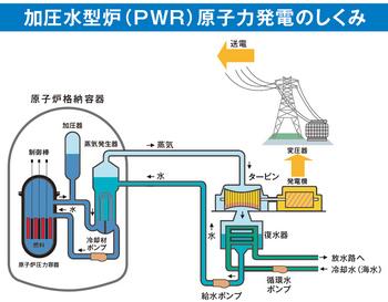 原子力発電のしくみ.jpg