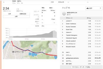 姫路城~大寿台~書写山15.10.29_3.jpg