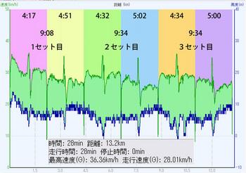 姫路市街地南コース16.1.27_6.jpg