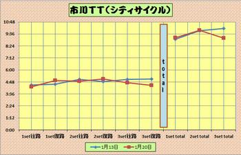 市川TT16.1.20_3.jpg