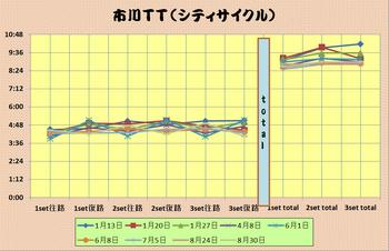 市川TT16.8.30_2.jpg