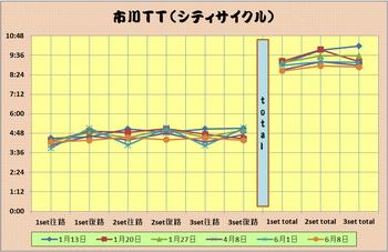 市川TT2016.6.8_3.jpg