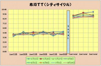 市川TT2016.8.24_3.jpg