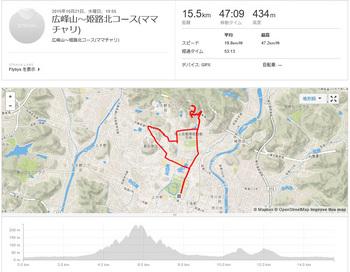 広峰山~北コース1.jpg