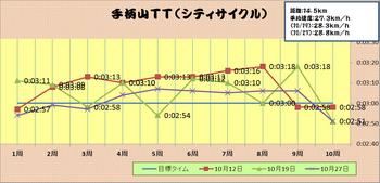 第3回手柄山TT2016.10.27.jpg