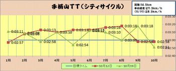 第2回手柄山TT2016.10.19.jpg